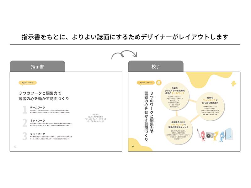 指示書をもとにデザインをする画像