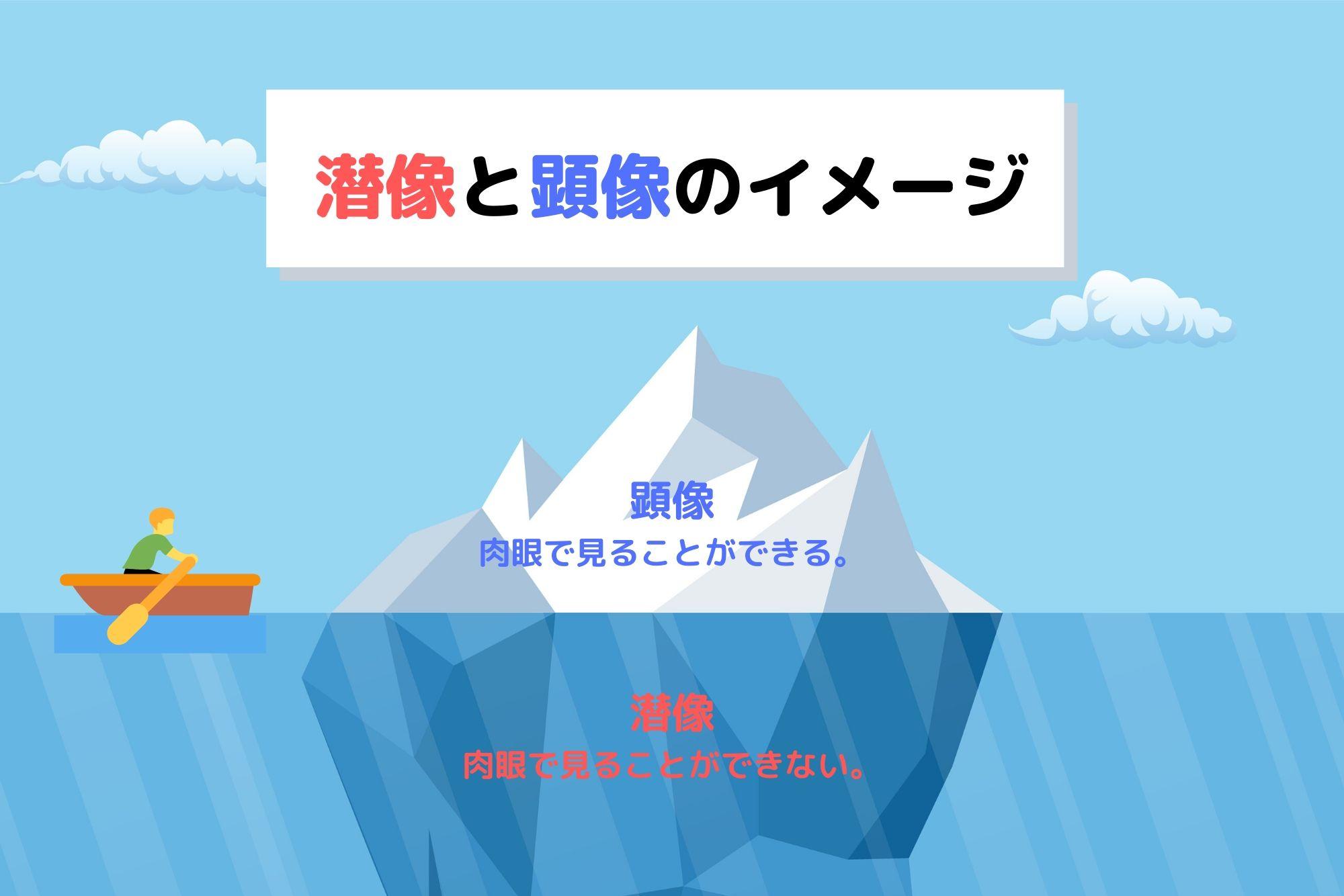 潜像と顕像のイメージ図。海から出ている部分の氷山が「顕像」、海に隠れている部分の氷山が「潜像」