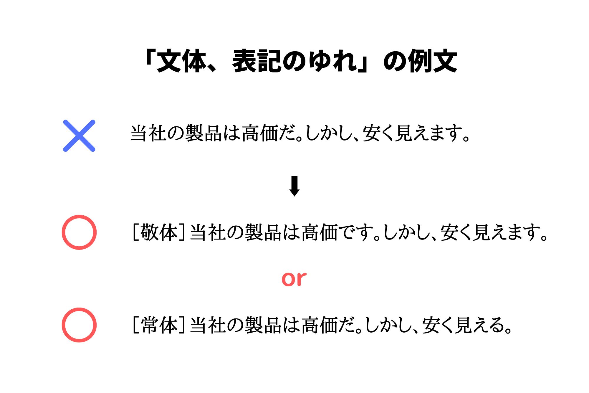 「文体、表記ゆれ」の例文